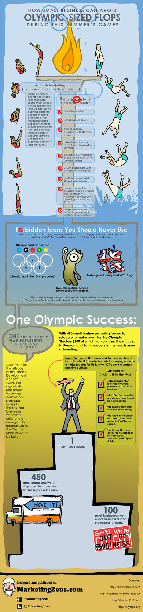 SMBs: Avoid Olympics-Sized Flops During the Summer Games | Marketing & Webmarketing | Scoop.it