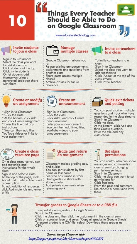 A Handy Infographic Featuring 10 Things Every Teacher Should be Able to Do on Google Classroom ~ Educational Technology and Mobile Learning | Ideas For Teachers | Scoop.it