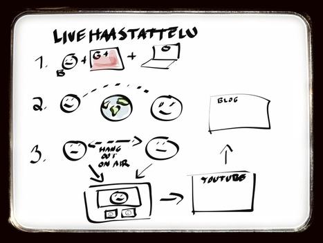 Miten tehdä livehaastattelu blogiin? | IPad opetuksessa | Scoop.it