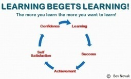 Learning Online: 10 tips to getstarted! | getting started on Personal Learning Networks | Scoop.it