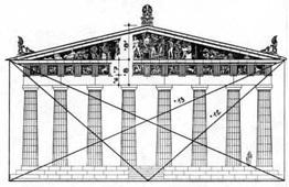 Histoire des arts vs mathématiques   Histoire des arts : le portail du collège   Scoop.it