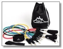 Pull Up Bands Review | Sports, Health and Personal Care | Scoop.it