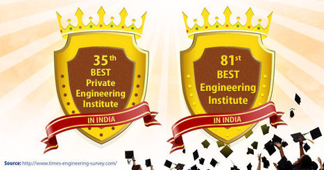 JIS College of Engineering Ranked Among Top 100 Engineering Institutes in India | PRLog | Admissions for Management Courses | Scoop.it