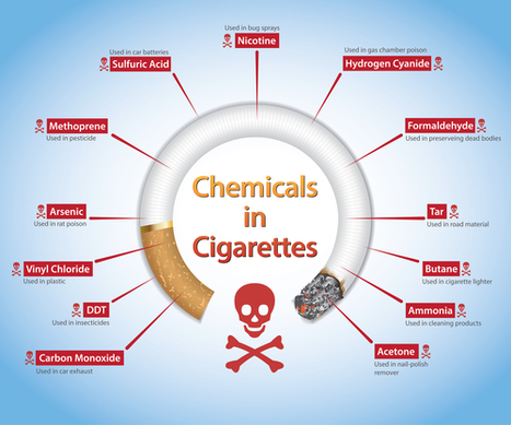 8,400 - 10,000 chemicals in tobacco smoke! | Article On Chemistry -  Find Out Chemical Industry Best Articles only at World Of Chemicals | Scoop.it
