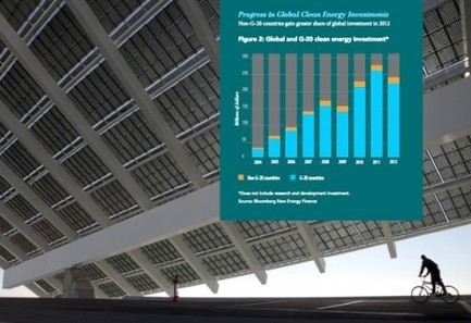 Who's Winning the Clean Energy Race? | EcoWatch | Scoop.it