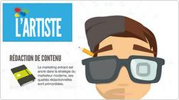 Infographie : Le marketer moderne - Salesforce.com France   CRM   Scoop.it
