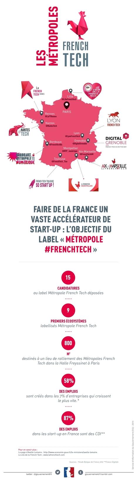 Nantes parmi les 9 premières métropoles #FrenchTech | Pays de la Loire, Western France | Scoop.it