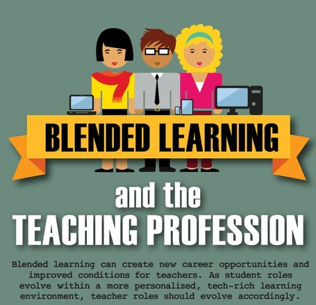 Blended Learning and the Teaching Profession - Infographic | Learning Happens Everywhere! | Scoop.it