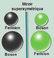 A la recherche des particules élémentaires : supersymétrie, sous-structure | Le boson de Higgs et la physique des particules | Scoop.it
