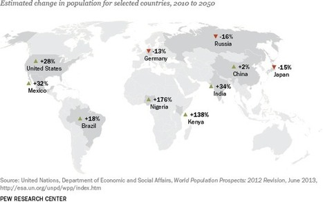 10 projections for the global population in 2050 | Global Population | Scoop.it