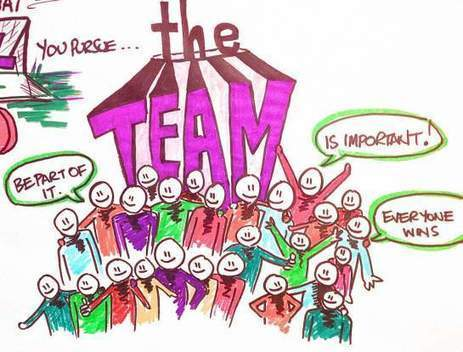 The Importance of team work | Online News | Scoop.it