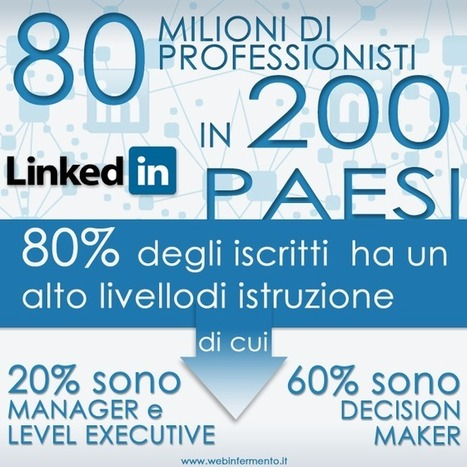 Linkedin, come le piccole azioni si trasformano in fonte di business! | Linkedin Marketing All News | Scoop.it