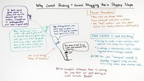 Why Guest Posting and Blogging is a Slippery Slope - Whiteboard Friday | AtDotCom Social media | Scoop.it