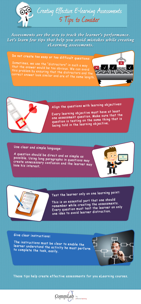 Creating Effective Assessments in E-learning: 5 Tips – An Infographic | elearning stuff | Scoop.it