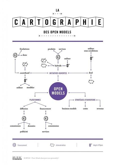 La cartographie des open models | Innovation monnaie | Scoop.it