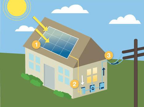 Solar Energy 101 - Green Mountain Energy Company | Solar Power for Grades K-8 | Scoop.it