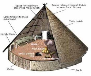 BBC - History - Ancient History in depth: Reconstructing an Iron Age Roundhouse | History, Geography and new technologies | Scoop.it
