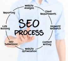 14 Techniques simples et efficaces pour promouvoir vos articles de blog | Formation Webmarketing | Scoop.it