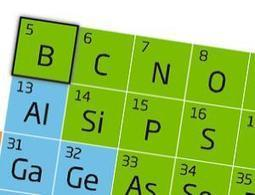 Brand new bonding skills make boron more like carbon - physics-math - 22 June 2012 - New Scientist | Chemistry articles that caught my eye | Scoop.it