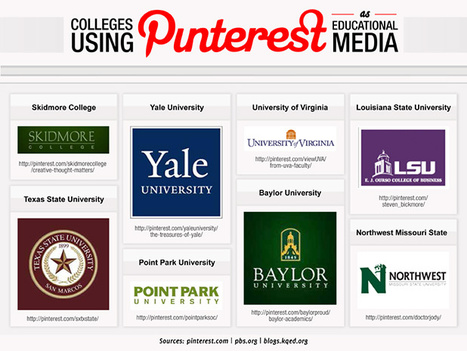 15 Colleges Using Pinterest as Educational Media | Educational Apps & Tools | Scoop.it