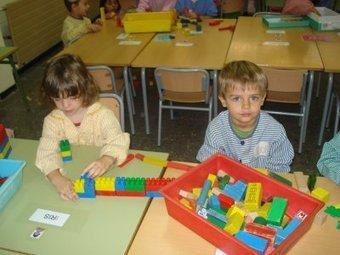 INDICADORES PARA LA EVALUACIÓN DE LA ACTIVIDAD EN LOS RINCONES DEL AULA   Indicadores educación infantil   Scoop.it