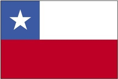 Chile Demographics. | Spanish speaking countries; Chile. | Scoop.it