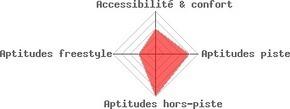 La vitesse est son territoire - Skipass.com | Le Goupil Volant | Scoop.it