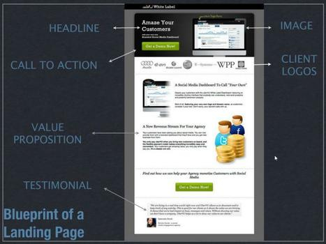 Psychologie d'une landing page | Time to Learn | Scoop.it