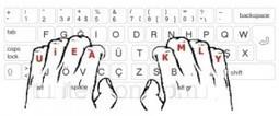 10 parmak f klavye programı indir,10 parmak klavye programı › Ücretsiz Program İndirme Sitesi | Ücretsiz Program İndirme Sitesi www.ucretsizprogram.org | Scoop.it