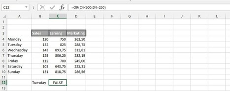Best Excel Tutorial - OR Function: 10 Beneficial Ways to Use OR Function   Microsoft Excel   Scoop.it
