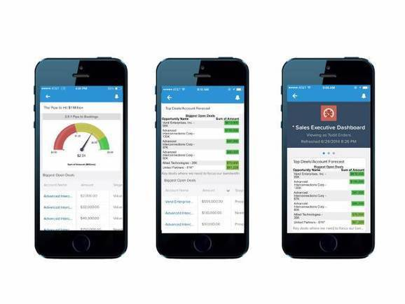 Salesforce Mobile Reports And Dashboards Provide In-depth Knowledge On The Fly | TechCrunch