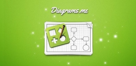 Non Diagrams.me Pro - Applications Android sur GooglePlay | Android Apps | Scoop.it