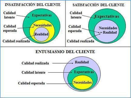 Tweet from @CustodioInma | Calidad&eLEarning | Scoop.it
