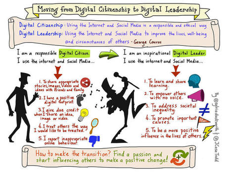 Moving Students From Digital Citizenship To Digital Leadership | Coaching Central | Scoop.it