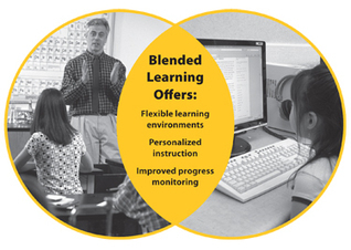 How Blended Learning is gradually influencing the Present Education Scenario