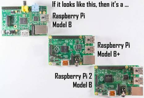 Raspberry Pi • View topic - which PI do I have? | Raspberry Pi | Scoop.it