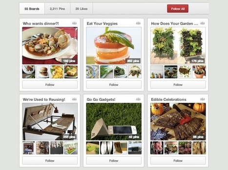 Strategy on How to Use Pinterest as a Marketing Tool for Your Business -- Ecommerce University | Pinterest | Scoop.it