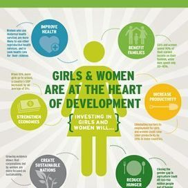 Infographic_InvestInGirlsAndWomen_FINAL.jpg | Leadership, Passion & Growth | Scoop.it