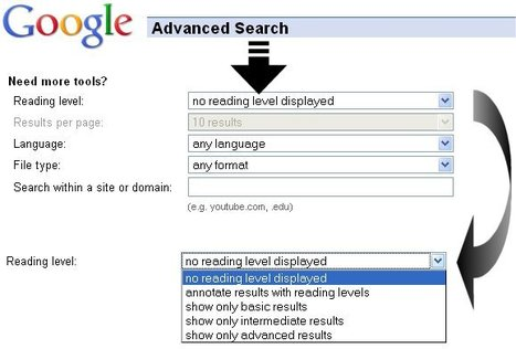 Search Results by reading age | technologies | Scoop.it