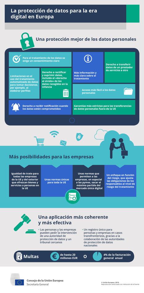 Infografía - Reglamento de protección de datos - Consilium | Ciberseguridad + Inteligencia | Scoop.it