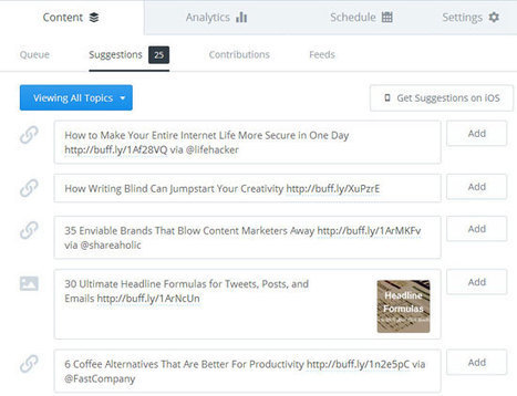 20 Top Productivity Tools For Bloggers | Business and Blogging | Scoop.it