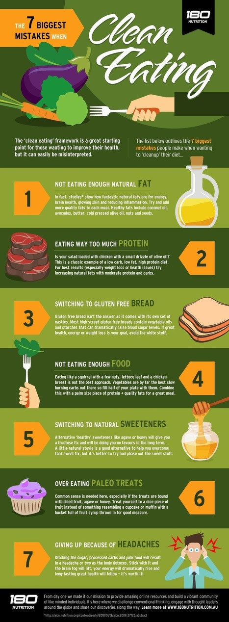 The 7 Biggest Mistakes When Clean Eating [INFOGRAPHIC] | Infographics by Infographic Plaza | Scoop.it