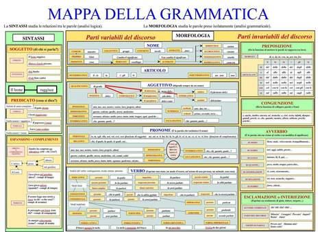 mappa della grammatica.jpg (1669×1206)   Didattica   Scoop.it