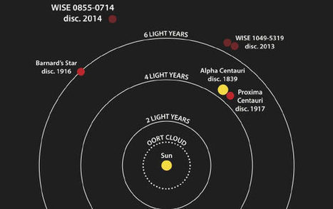 WISE 0855-0714: Astronomer discovers fourth-closest star system - the coldest brown dwarf known | Amazing Science | Scoop.it