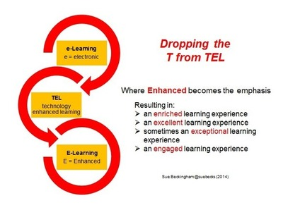 Sue Beckingham: My Learning Journey: Is time to think again about taking the T out of TEL? #ocTEL | elearning stuff | Scoop.it