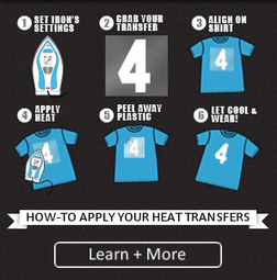 Iron on Jersey Numbers - Numbers4Sports.com | Numbers 4sports | Scoop.it