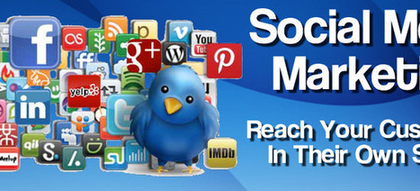 SMM (Social Media Marketing)-bestseotraining.in | bestseotraining.in | best seo training | Scoop.it