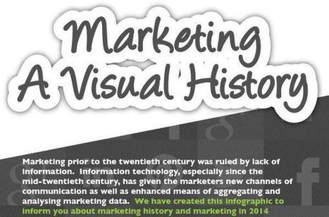 Marketing A Visual History - Infographic - | 911branding | Scoop.it