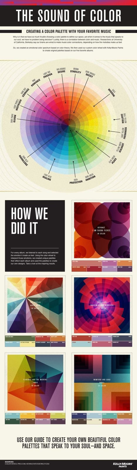 Infographic: The Sound of Color | visual data | Scoop.it