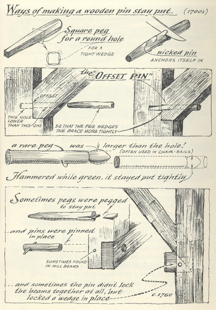 Cool Tools – Reverence for Wood | ToolBox - Boîte à outils | Scoop.it